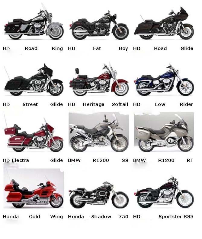 modelo motos harley